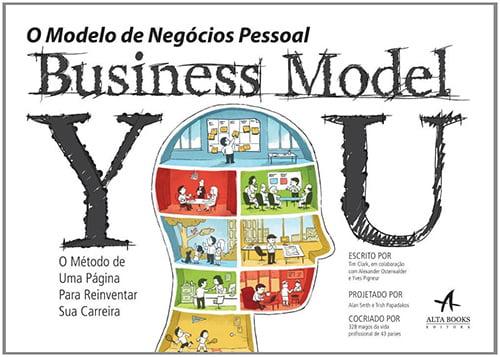مدل کسب و کار شما – کشف بهترین شغل برای شما
